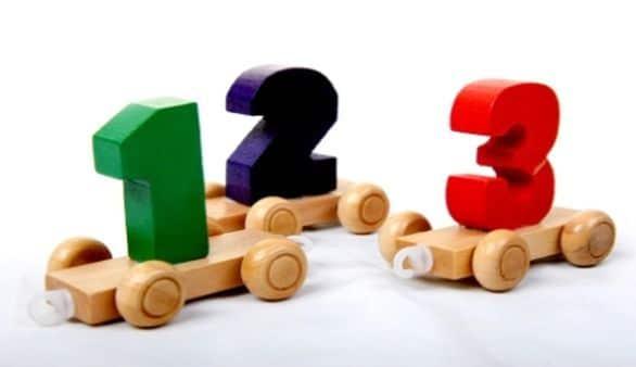 Die 3-Wege-Finanzierung
